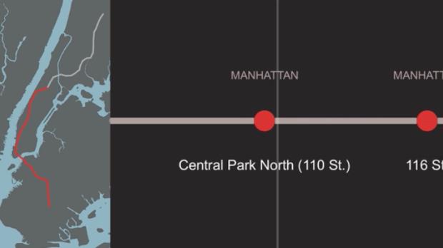 Manhattan Central Park North